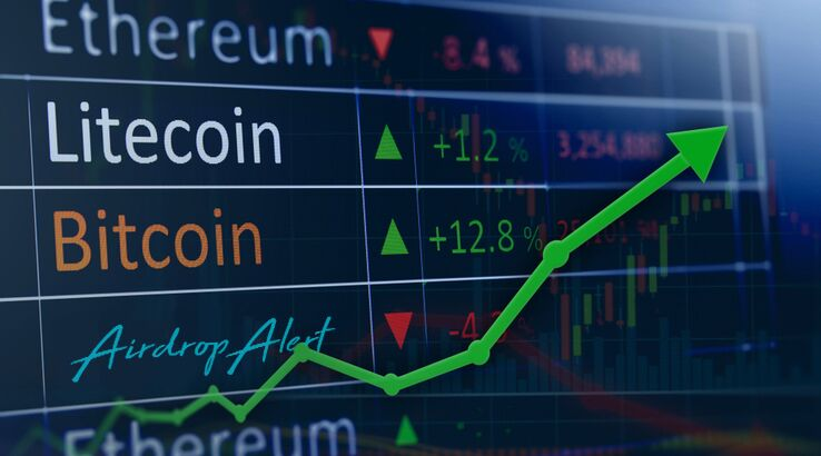 Bitcoin up 15% today! Did you predict that right?