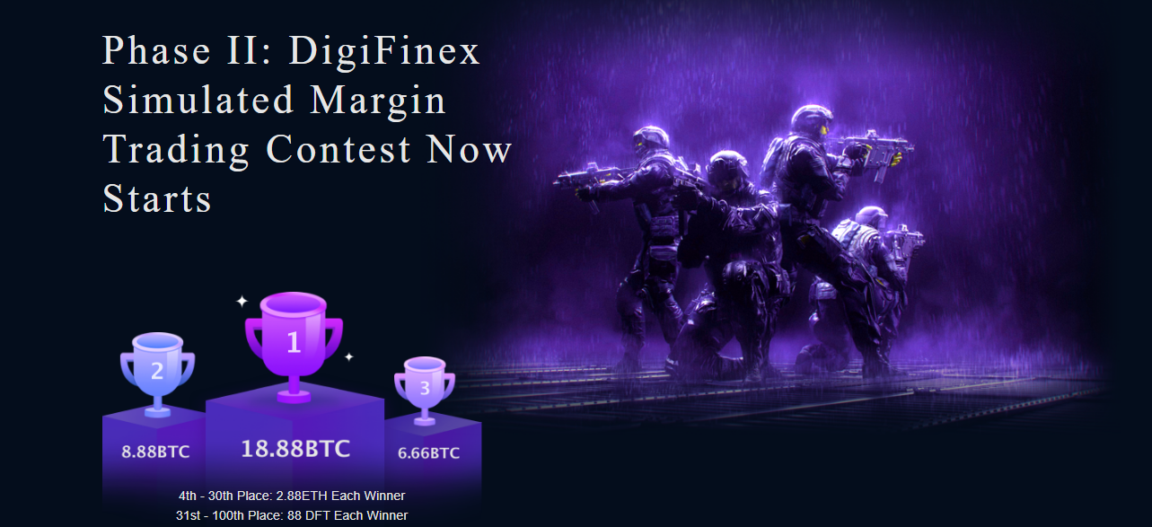 DigiFinex Simulated Margin Trading Contest - Chance to win 18.88 BTC on DigiFinex
