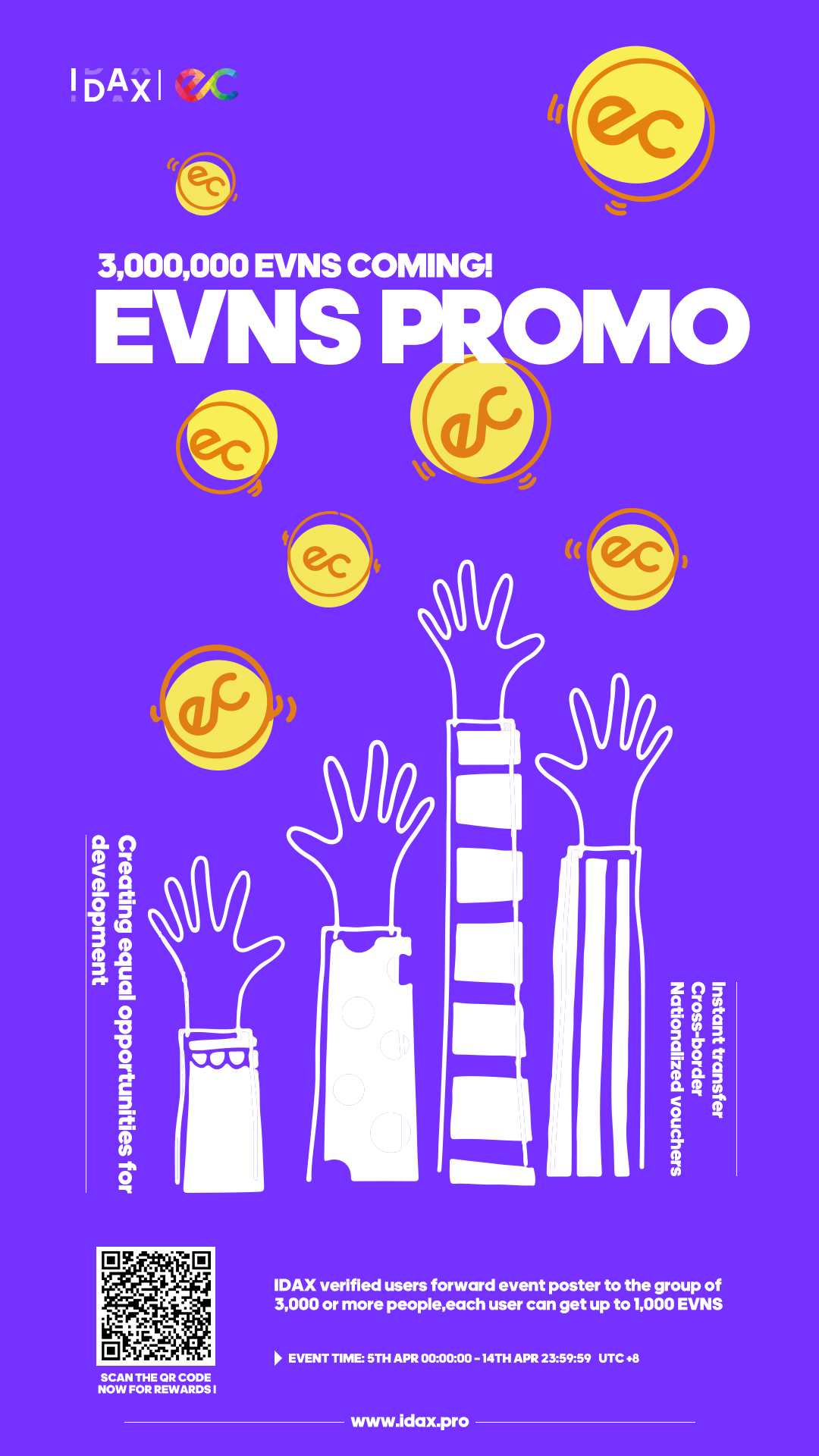 Promotional Reward Campaign of 3,000,000 EVNS by IDAX