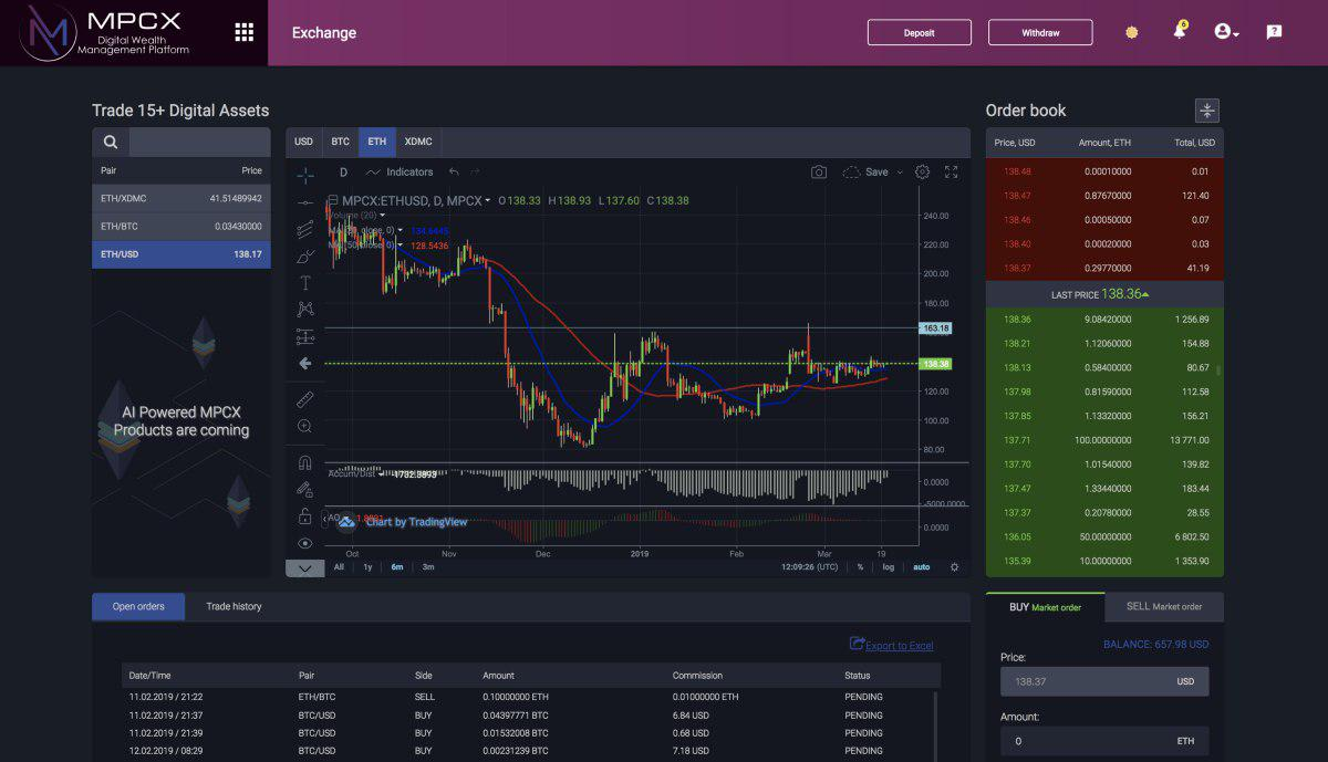 MPCX Exchange Demo is live for its users!