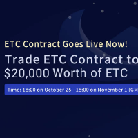 $20,000 ETC Giveaway to Celebrate ETC Contract's Listing on Huobi DM