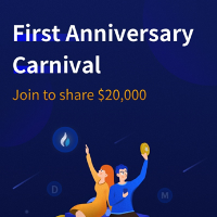 Huobi DM First Anniversary Carnival Join and Share $50,000 Awards