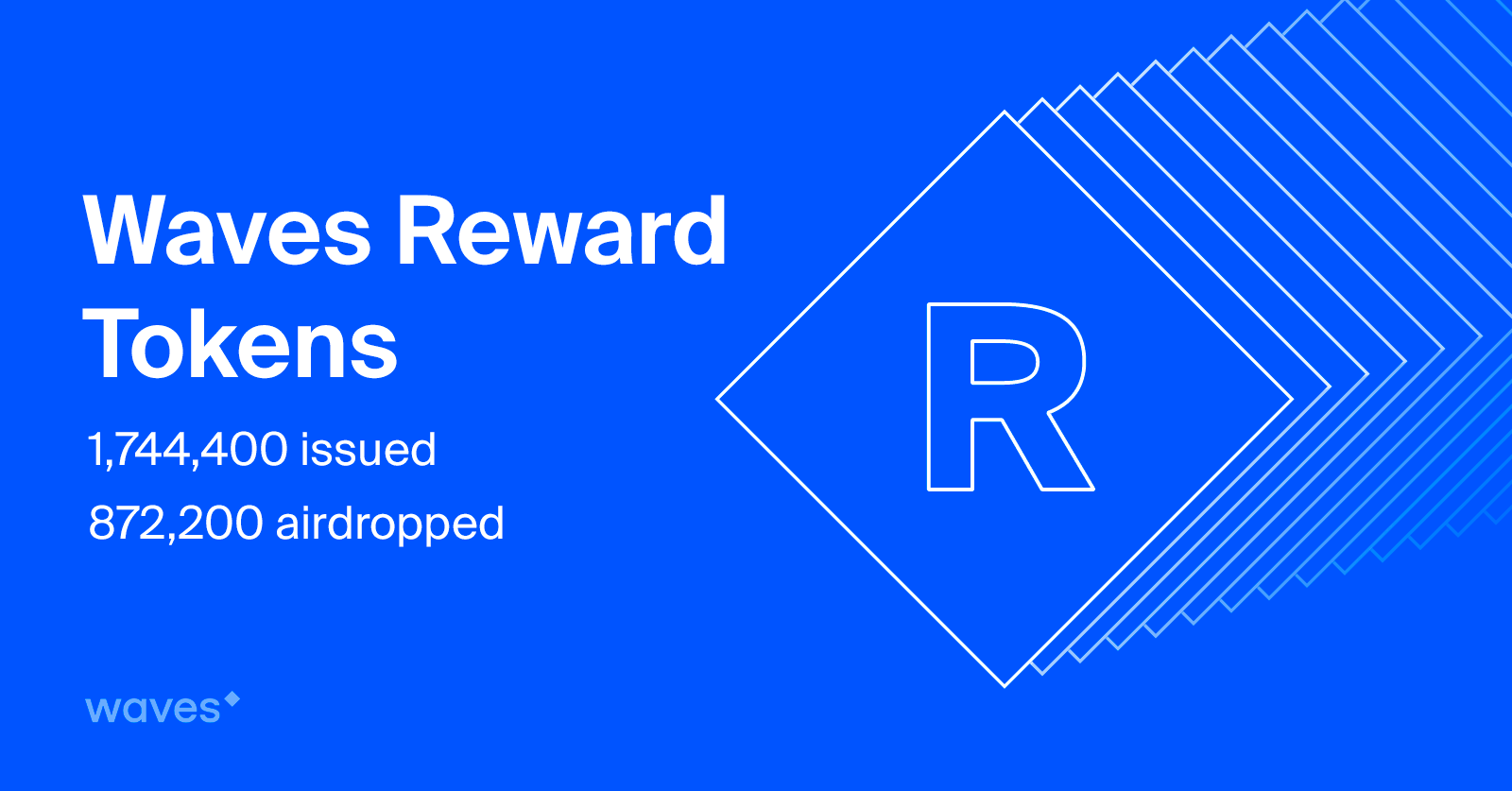 Waves Reward Token airdropped to WCT holders